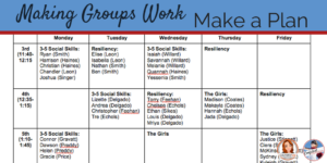 Making Groups Work - Create a Plan