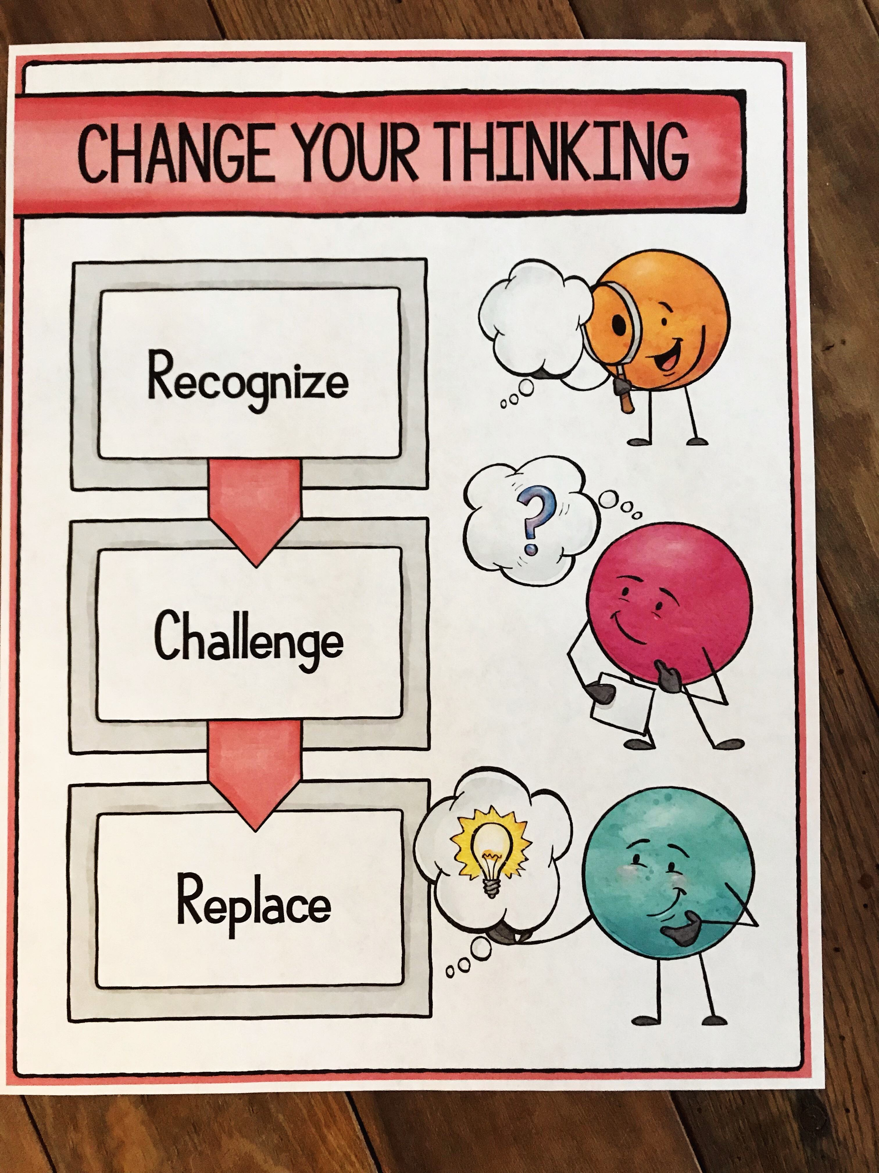 Changing your thinking poster